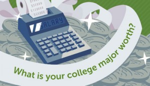 AAUW Salary Calculator: What is your college major worth?