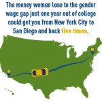 Pay Gap Infographic
