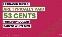 Latinas in the U.S. are typically paid 53 cents for every dollar paid to white men. Source: U.S. Census Bureau