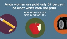 Asian women are paid only 87 percent of what white men are paid.