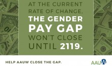 At the current rate of change, the gender pay gap won't close until 2119.