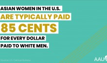 Asian women in the U.S. are typically paid 85 cents for every dollar paid to white men. Source: U.S. Census Bureau